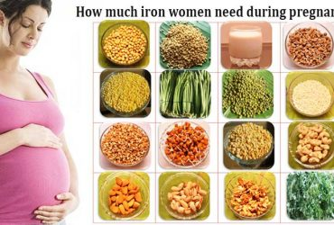 iron women need during pregnancy