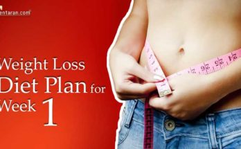 diet plan to lose weight image