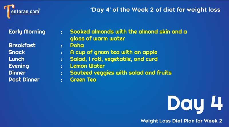 weight loss diet chart day4