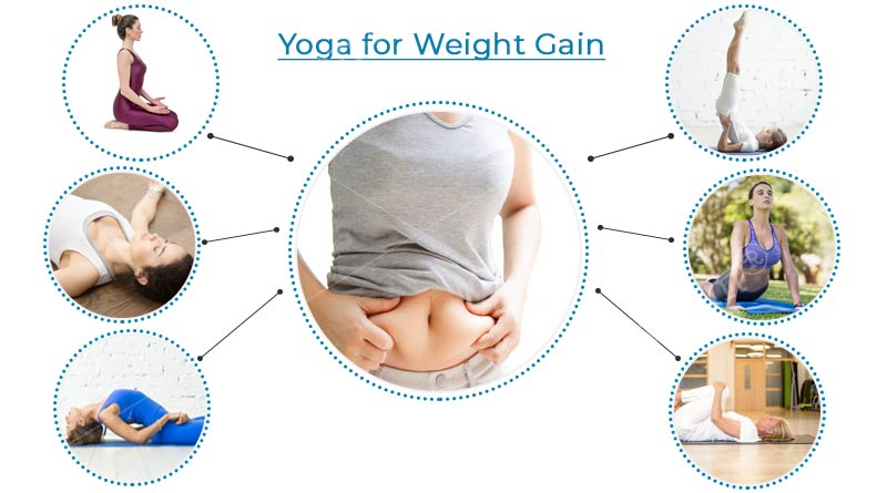 yoga for weight gain