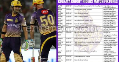 ipl 2017, kolkata knight riders schedule