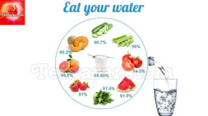 Beat the summer: Stay hydrated with high water content foods