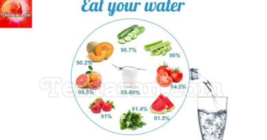 stay hyderated with food