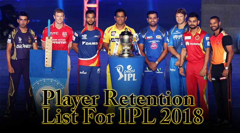 player retention list for IPL