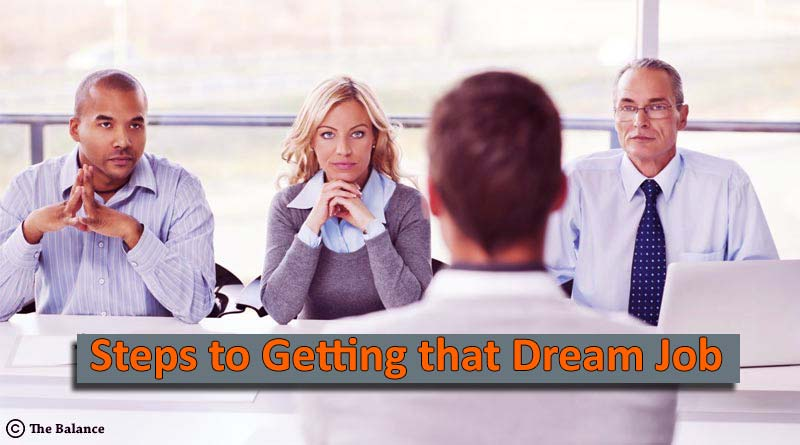 Steps to Getting that Dream Job
