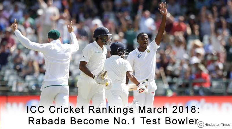 ICC Cricket Rankings