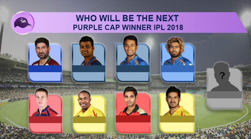 Purple Cap In IPL
