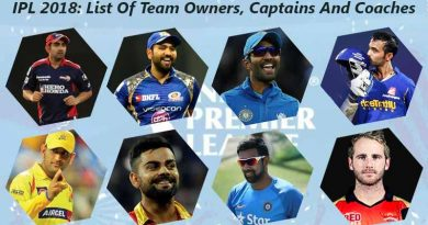 IPL 2018 Team owners, Captains and Coaches
