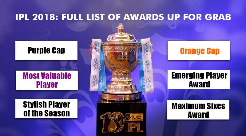 IPL awards 2018