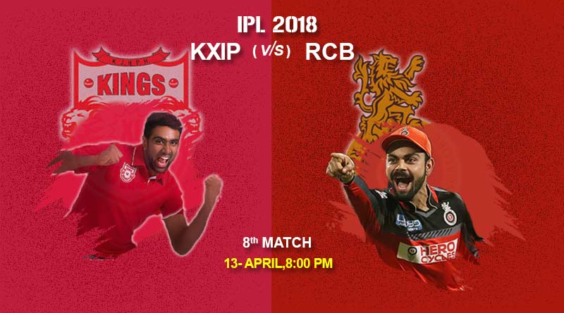 Match 8: Royal Challengers Bangalore Vs Kings XI Punjab