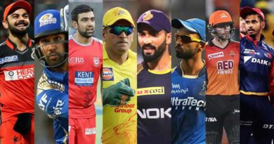 most popular ipl teams on social media