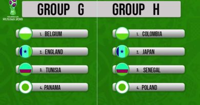 fifa worldcup 2018 group g table