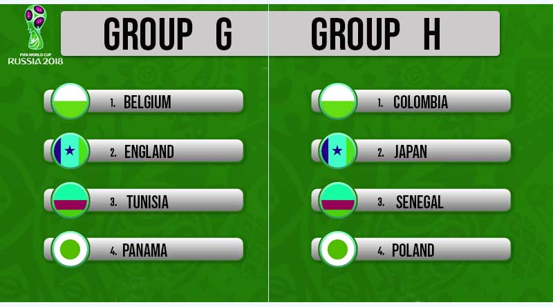 fifa world cup 2018 group g table