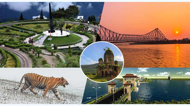 India tour Packages Under 5000