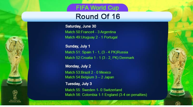 fifa world cup 2018 quarterfinals