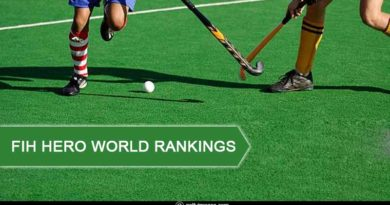 fih hero world rankings
