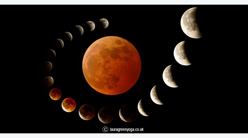 lunar eclipse july