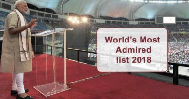 World's Most Admired list 2018