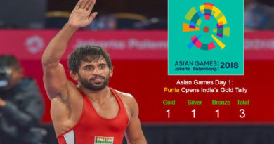 Asian Games 2018 India