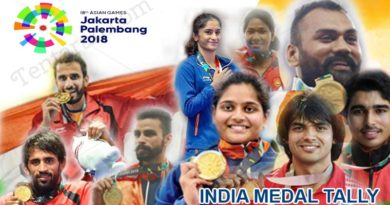 Asian games 2018 India total medal tally