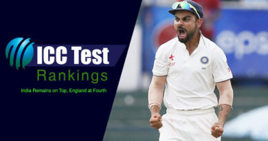 ICC Team Rankings 2018
