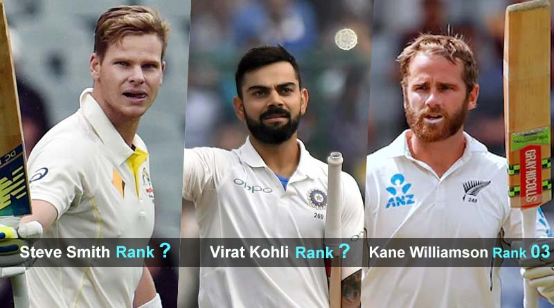 ICC test rankings 2018