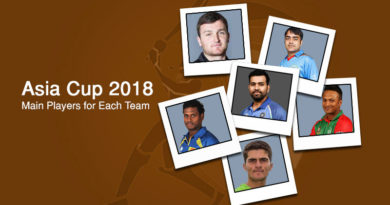 Asia Cup 2018 Player List