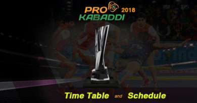 pro kabaddi 2018 time table and schedule