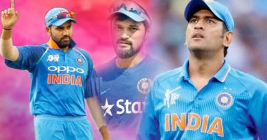 India's Squad for T20 Series