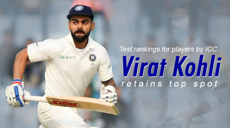 Test rankings for players by the ICC