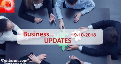 india business news 19th october 2018