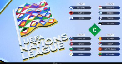 UEFA Nations League 2018 latest group standings
