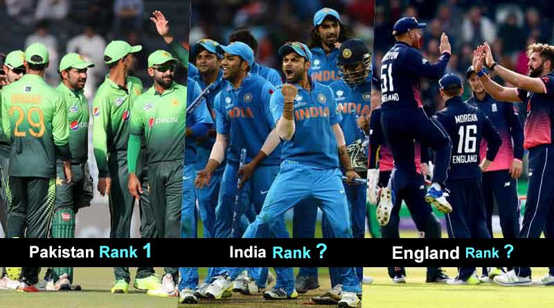 ICC latest 2018 T20 rankings from Indian camp