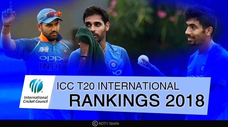 ICC T20 international rankings 2018