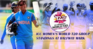 ICC Women World T20 Group Standings