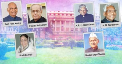 the presidents of India till date