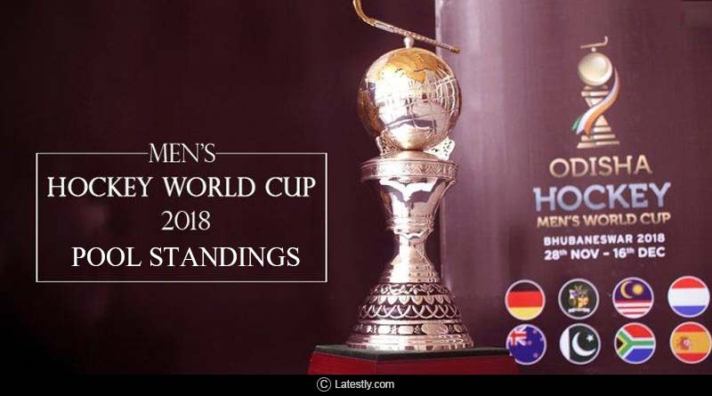 Hockey World Cup 2018 Pool Standings India Australia Germany