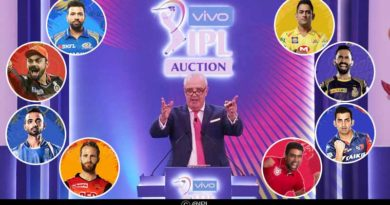 IPL 2019 Complete Squad of All 8 Teams