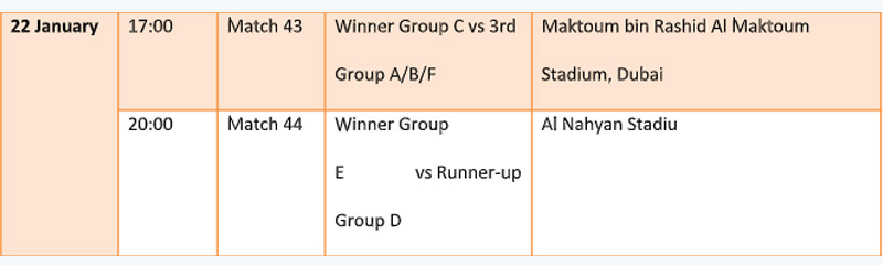 Asian Cup 2019 Indian Schedule and Timings Group Stage