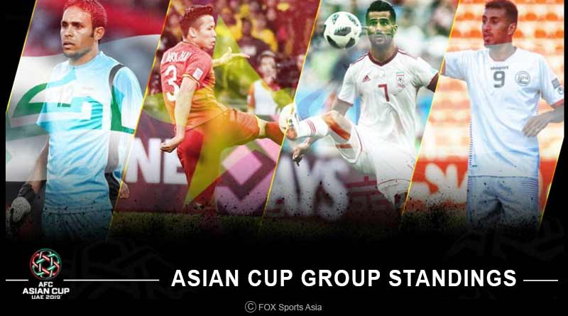 Asian Cup Group Standings