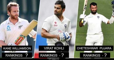 icc test cricket india rankings