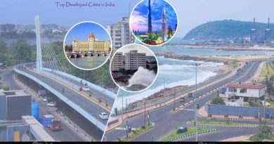 ten most developed cities in India
