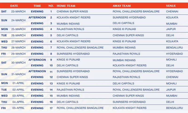 IPL 2019 Schedule and Venues