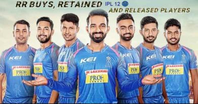 IPL 2019 Rajasthan Royals team