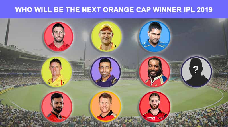 Orange Cap Winner IPL 2019