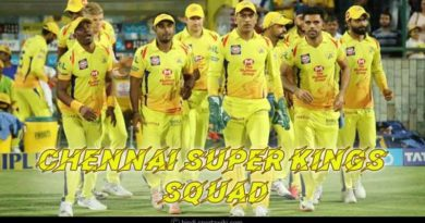 IPL 2019 Chennai Super Kings team