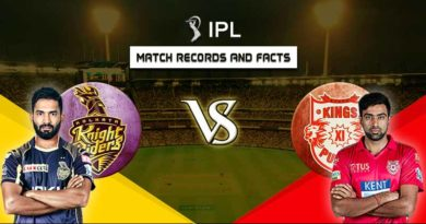 KKR Vs KXIP match records and facts