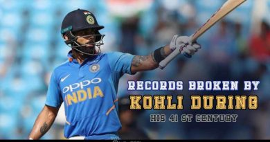 Records broken by Kohli during his 41st century