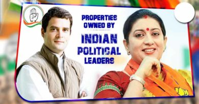 assets of Indian political leaders