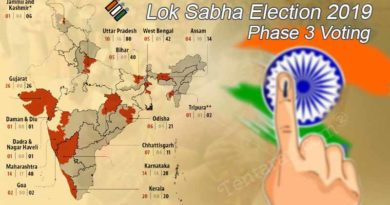 Lok Sabha Election 2019 Phase 3 Voting